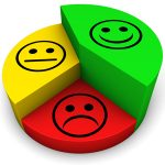 How To Turn Bad Reviews Into New Customers