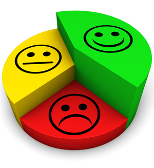 How To Turn Bad Reviews Into New Customers Blog